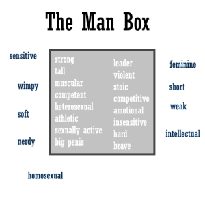 the-manbox
